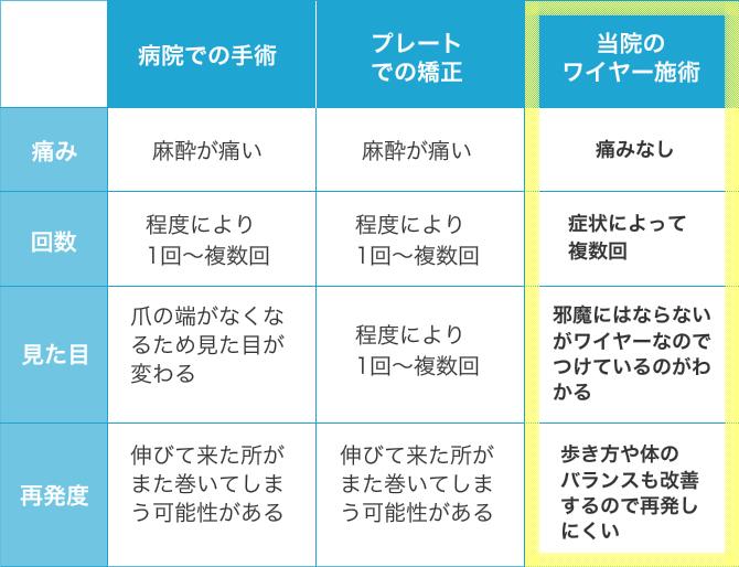 image:表